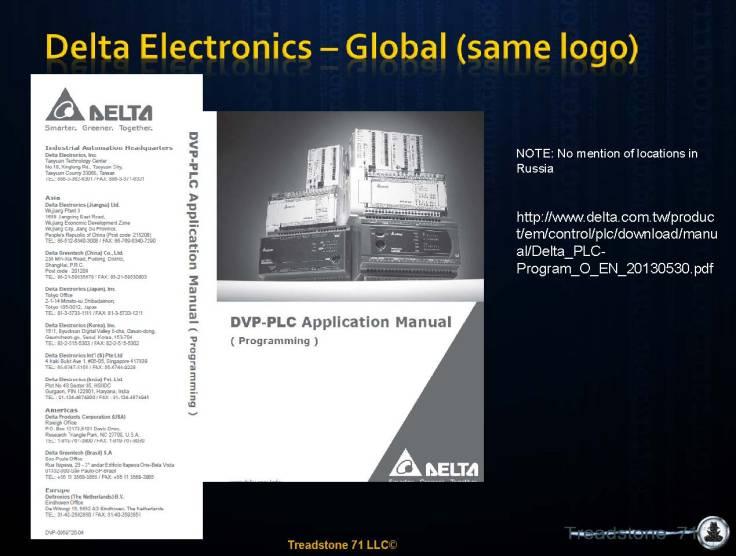 Delta Elektroniks_Page_19