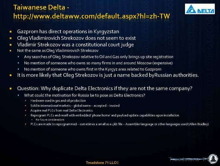 Delta Elektroniks_Page_20