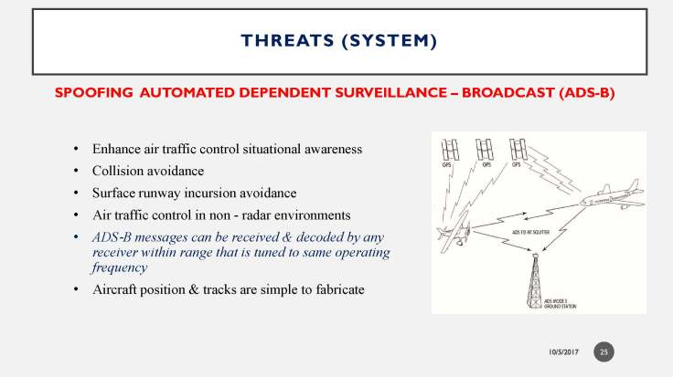 Drone WARS presentation Cyber Event 100417 slides Rev17A_CMC RKN_201701002 (1)_Page_25