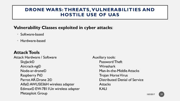 Drone WARS presentation Cyber Event 100417 slides Rev17A_CMC RKN_201701002 (1)_Page_29