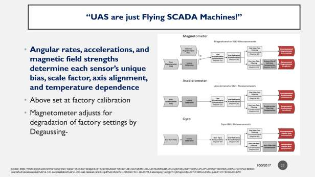 Drone WARS presentation Cyber Event 100417 slides Rev17A_CMC RKN_201701002 (1)_Page_33