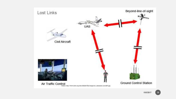 Drone WARS presentation Cyber Event 100417 slides Rev17A_CMC RKN_201701002 (1)_Page_38