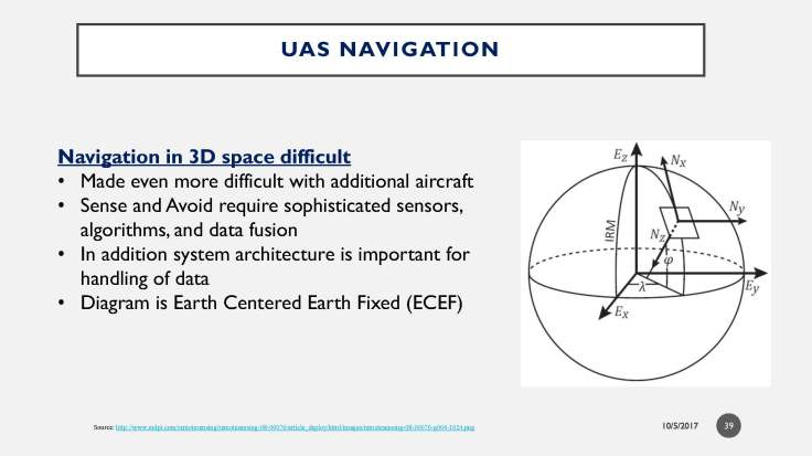 Drone WARS presentation Cyber Event 100417 slides Rev17A_CMC RKN_201701002 (1)_Page_39